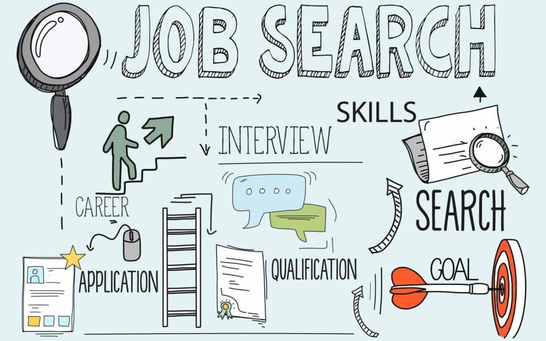 Changing Trends For The Job Seeker Can Impact Job Search Diligence Rona Wexler M A Abve D